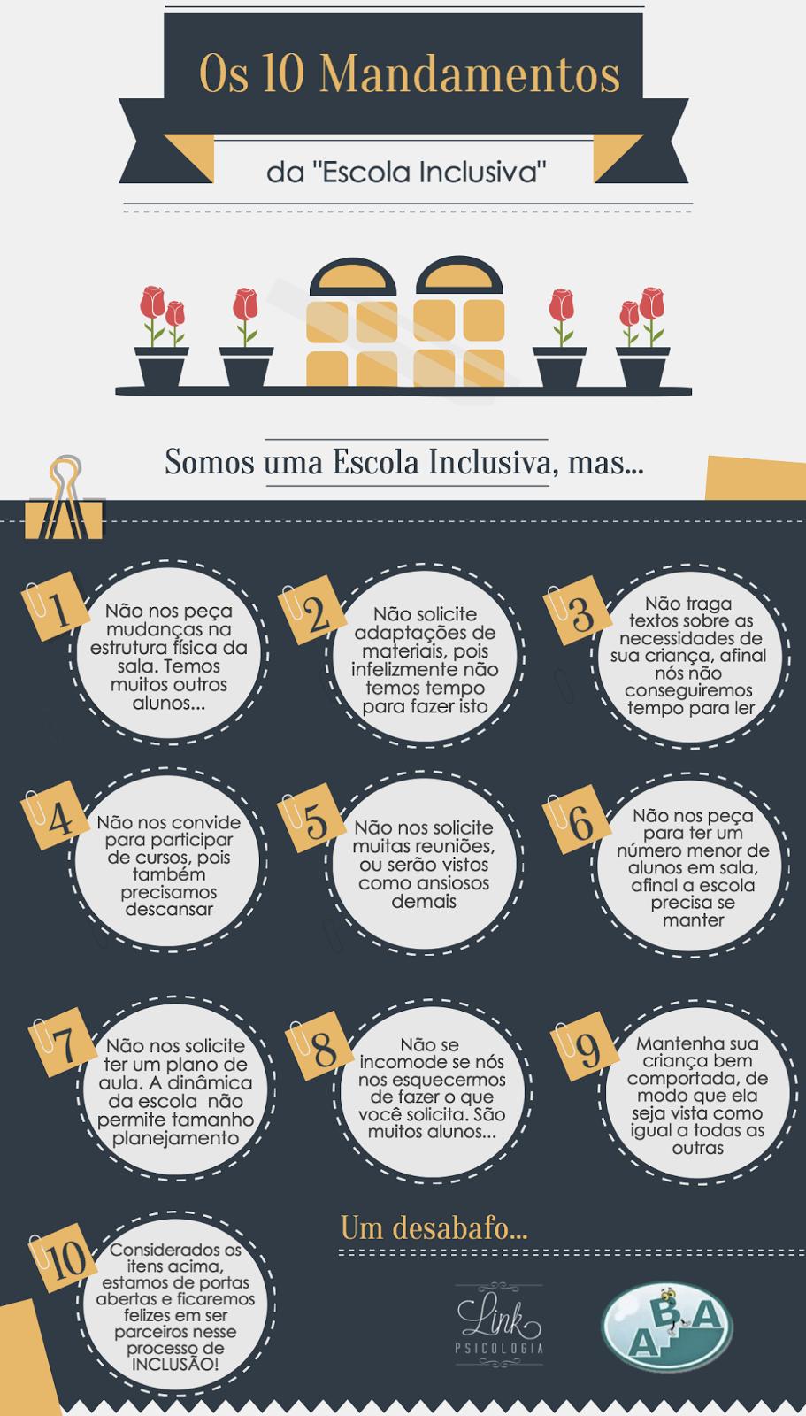 dez_mandamentos_da_escola_inclusiva_link_psicologia_aba_e_autismo_aline_abreu_e_andrade_ok