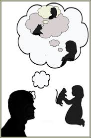 teoria_da_mente_link_psicologia_aline_abreu_e_andrade_aba_e_autismo