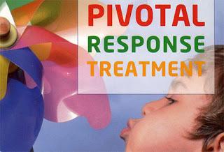 treino_de_respostas_pivotais_autismo_aba_link_psicologia_aline_abreu_e_andrade